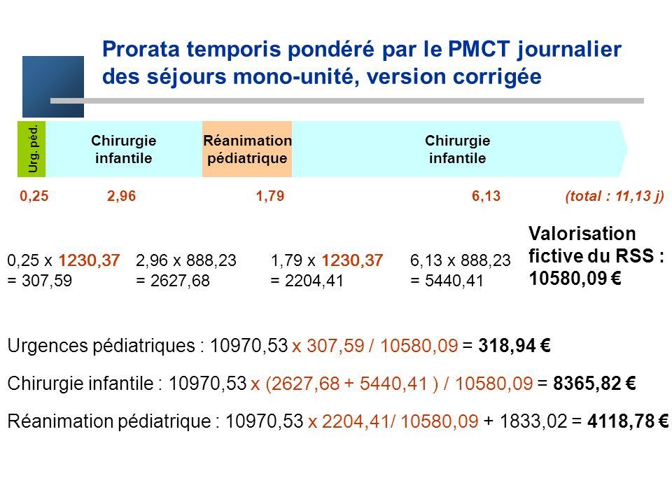 Prorata temporis pondéré par le PMCT journalier des séjours mono-unité, version corrigée