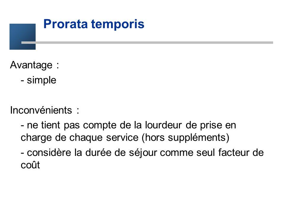 Prorata temporis Avantage : - simple Inconvénients :