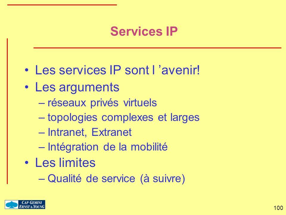 Les services IP sont l 'avenir! Les arguments