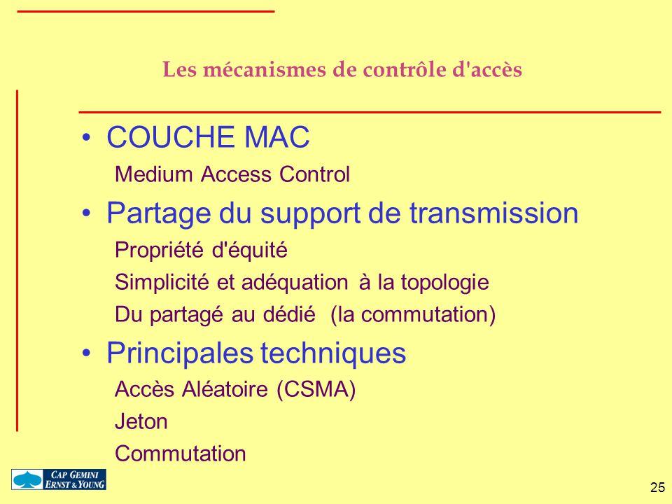 Les mécanismes de contrôle d accès