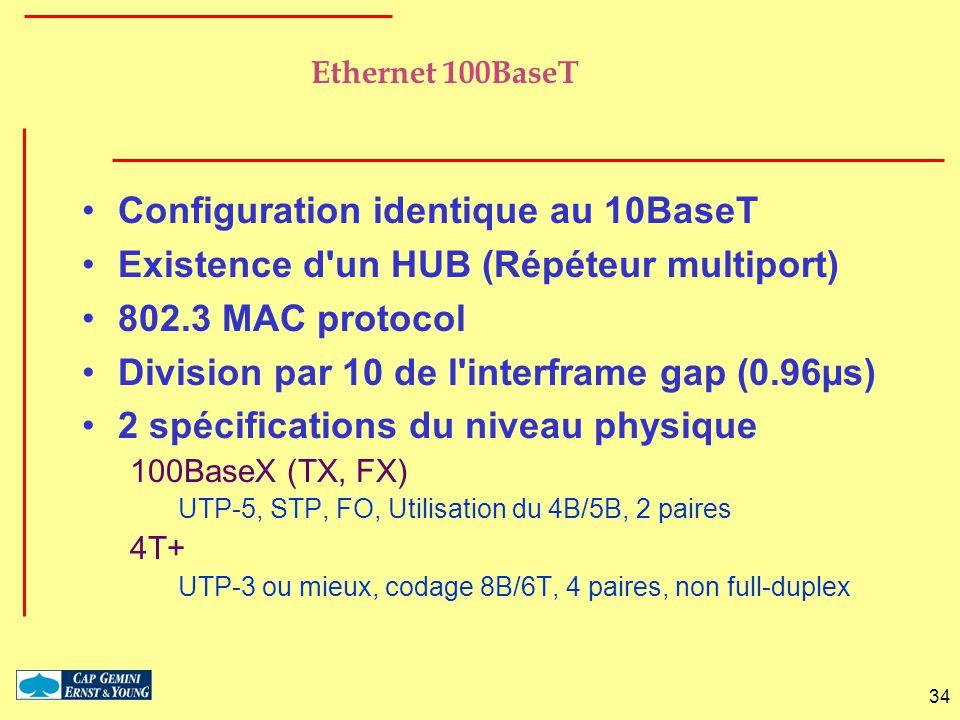 Configuration identique au 10BaseT
