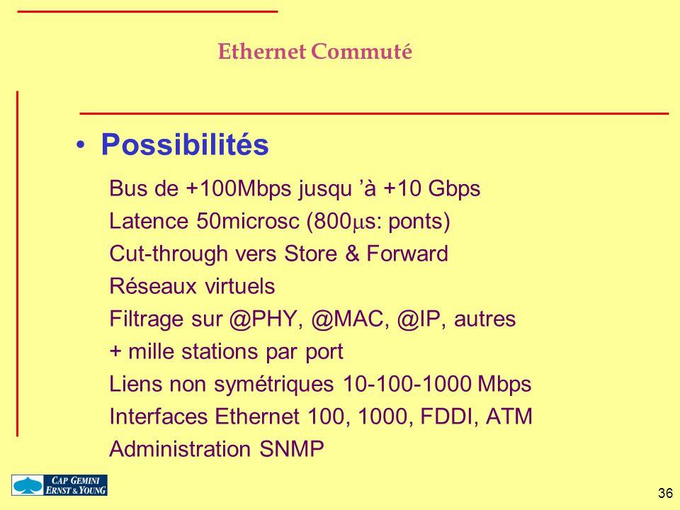 Possibilités Ethernet Commuté Bus de +100Mbps jusqu 'à +10 Gbps
