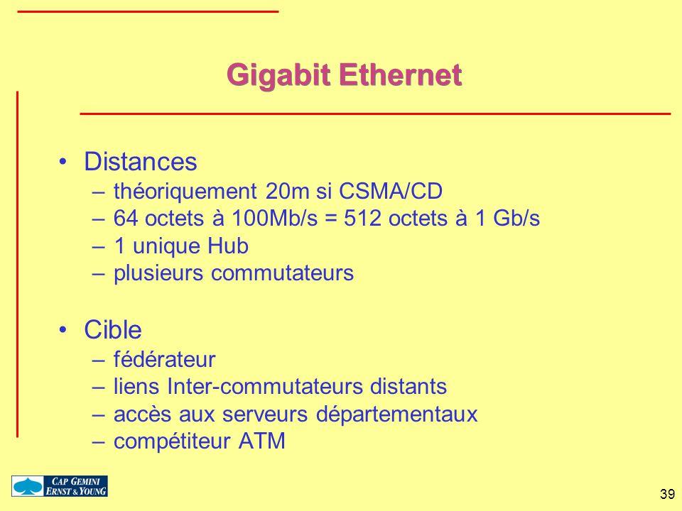 Gigabit Ethernet Distances Cible théoriquement 20m si CSMA/CD