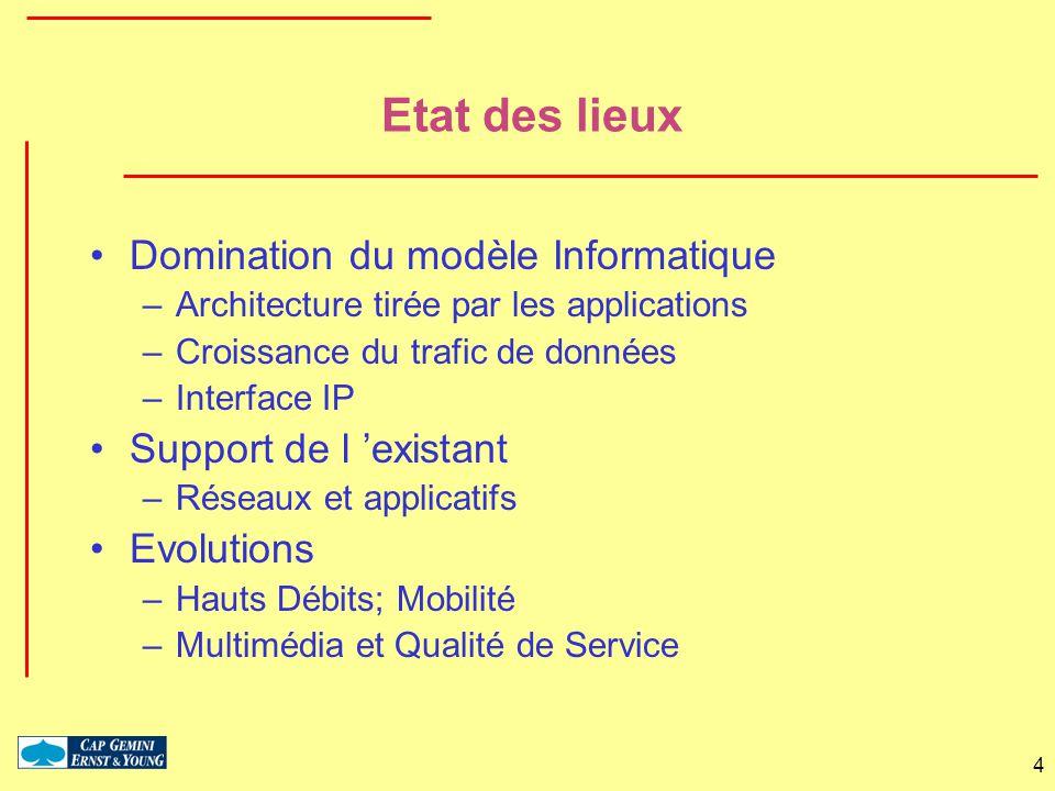 Etat des lieux Domination du modèle Informatique