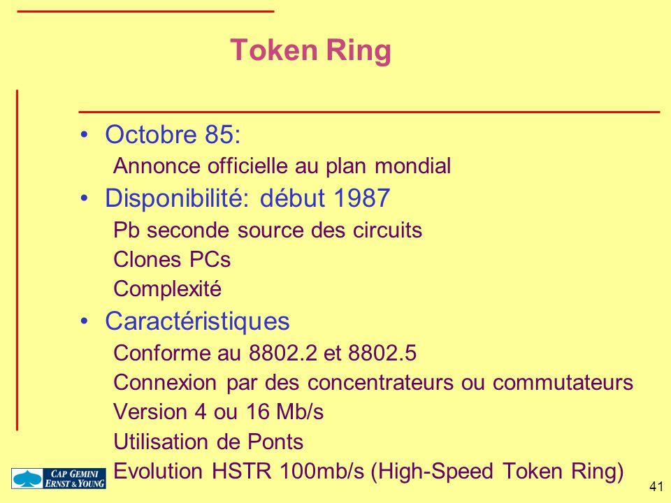 Token Ring Octobre 85: Disponibilité: début 1987 Caractéristiques