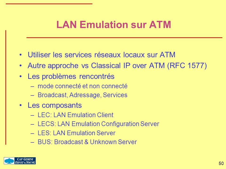 LAN Emulation sur ATM Utiliser les services réseaux locaux sur ATM