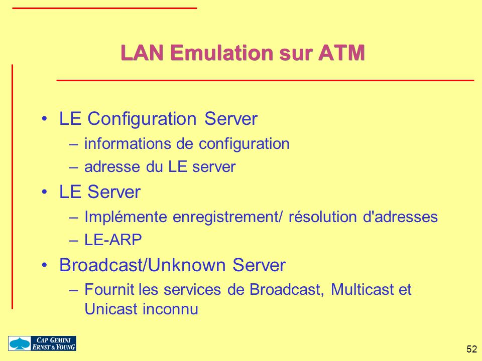 LAN Emulation sur ATM LE Configuration Server LE Server
