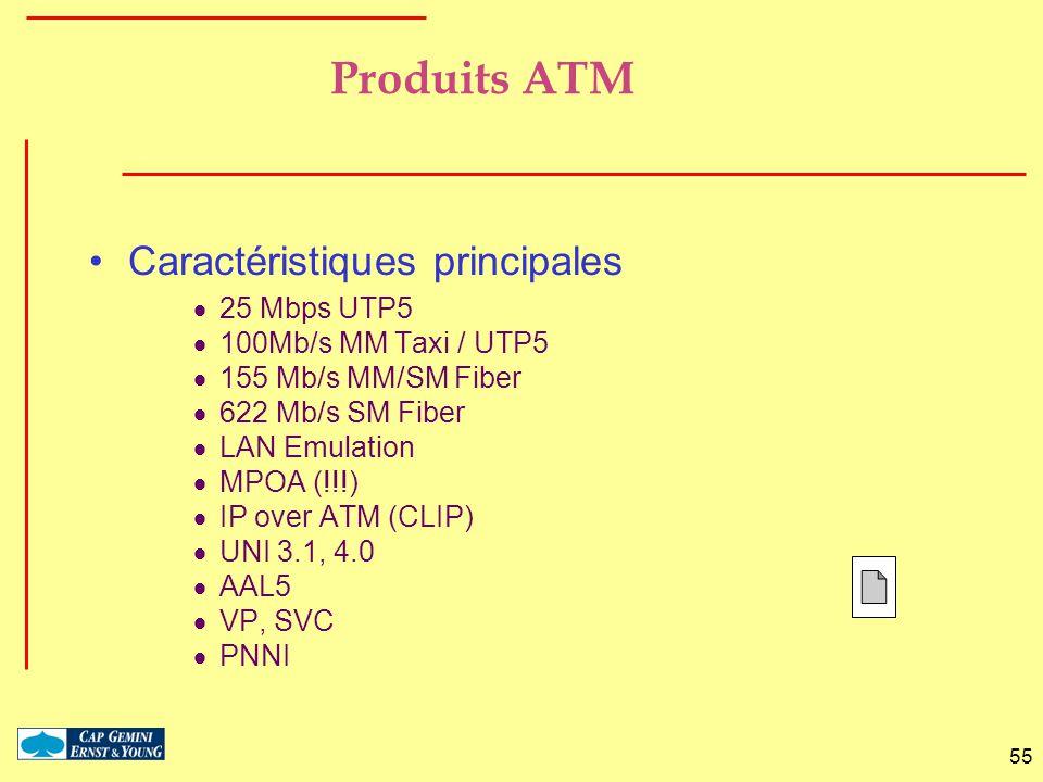 Produits ATM Caractéristiques principales 25 Mbps UTP5
