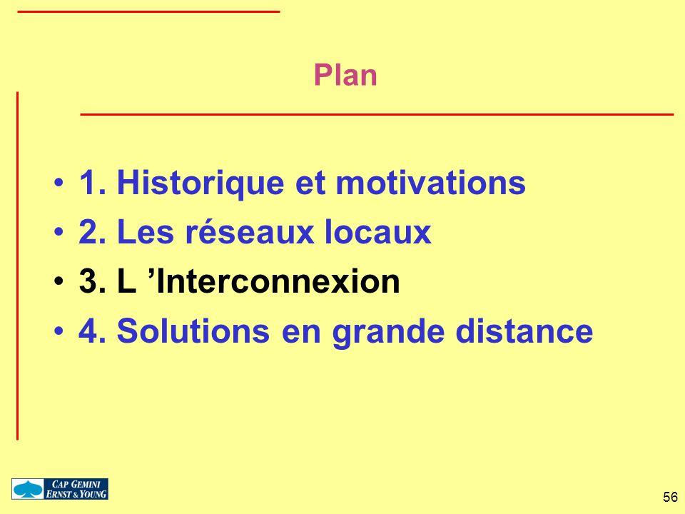 1. Historique et motivations 2. Les réseaux locaux