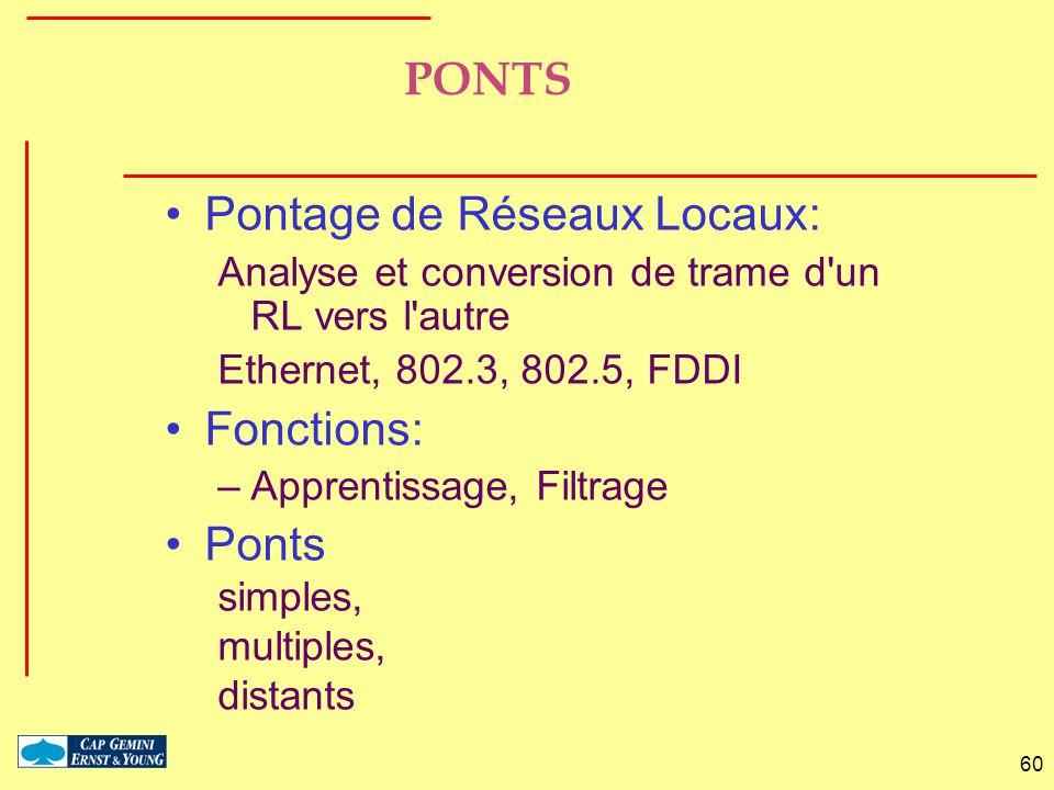 Pontage de Réseaux Locaux:
