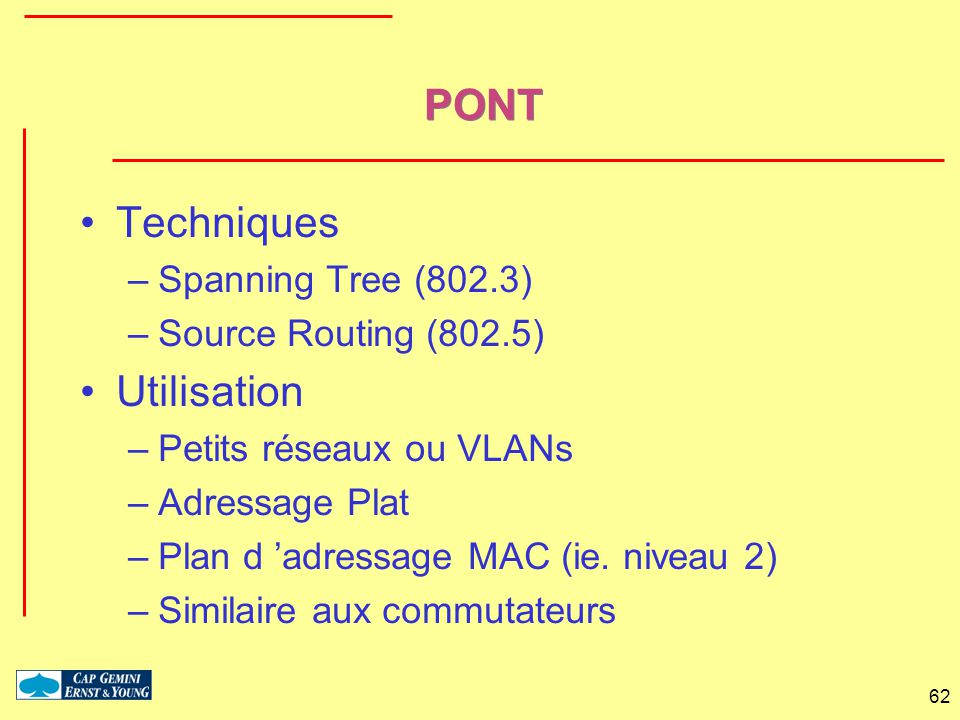 PONT Techniques Utilisation Spanning Tree (802.3)