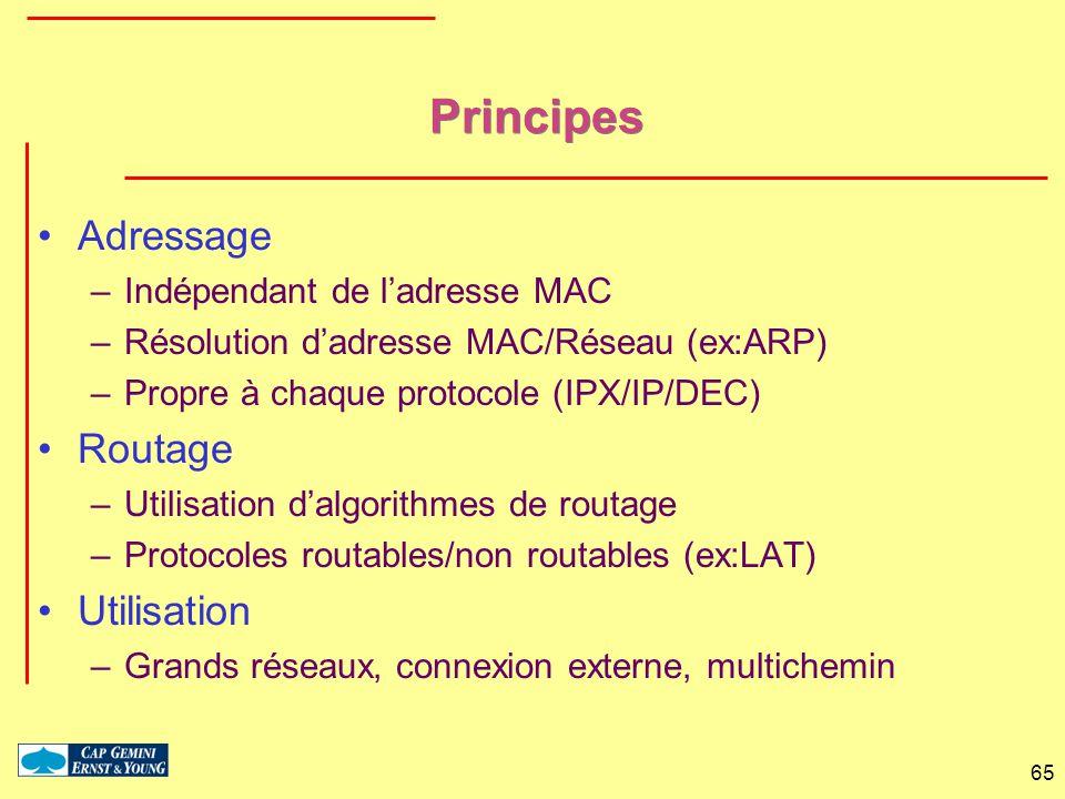Principes Adressage Routage Utilisation Indépendant de l'adresse MAC