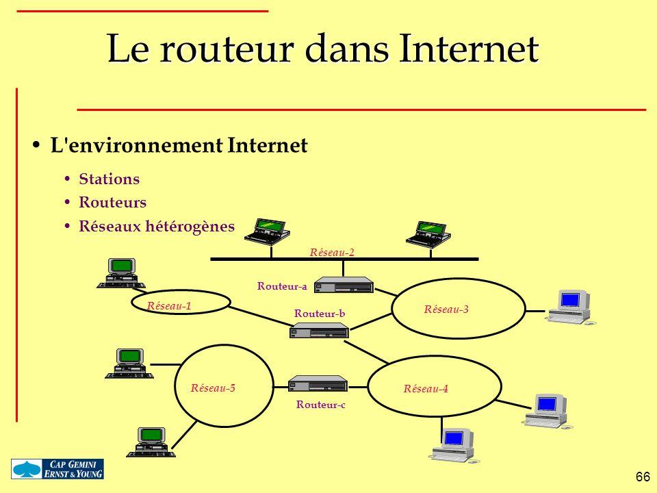 Le routeur dans Internet
