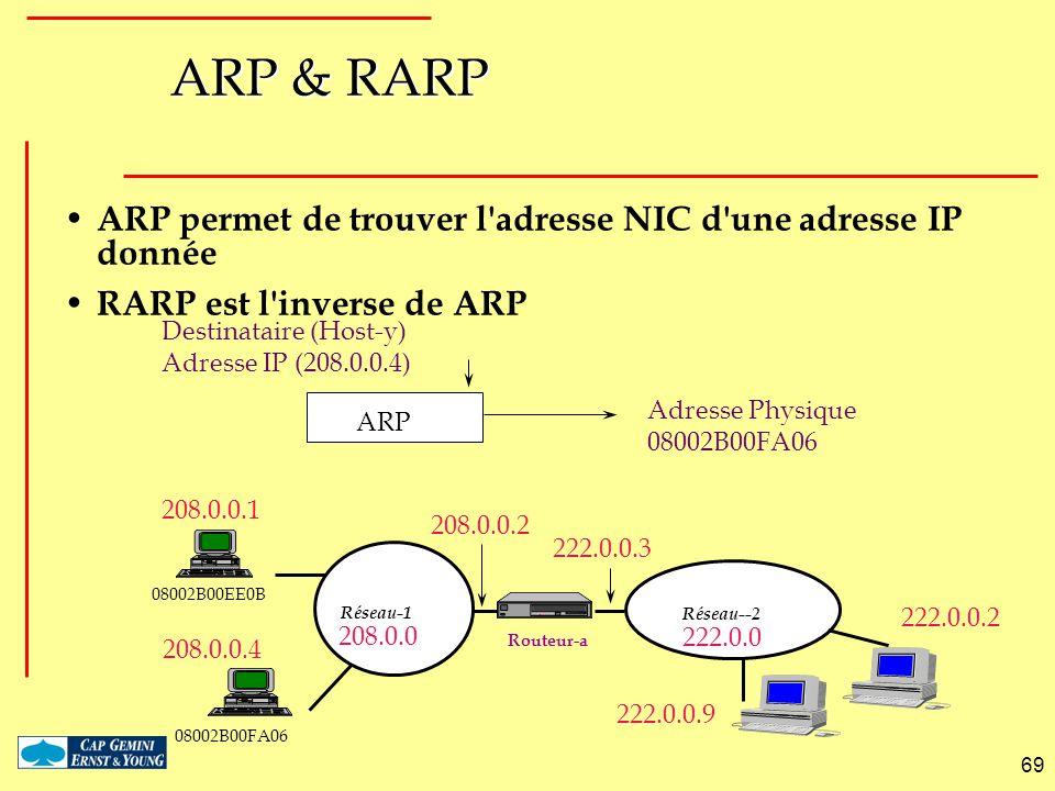 ARP & RARP ARP permet de trouver l adresse NIC d une adresse IP donnée