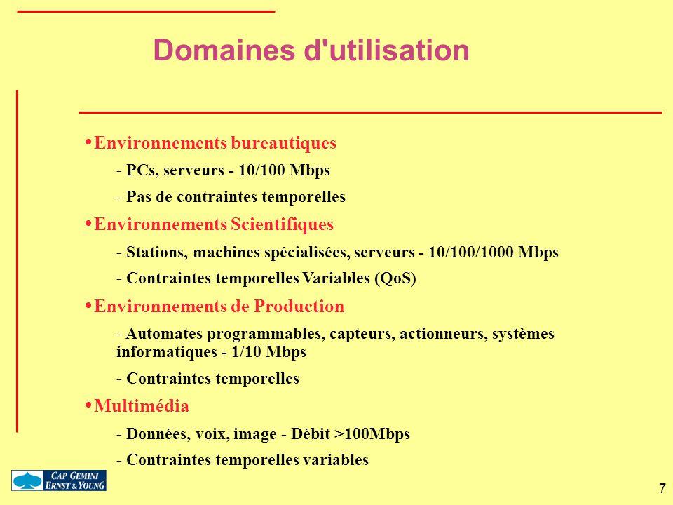 Domaines d utilisation