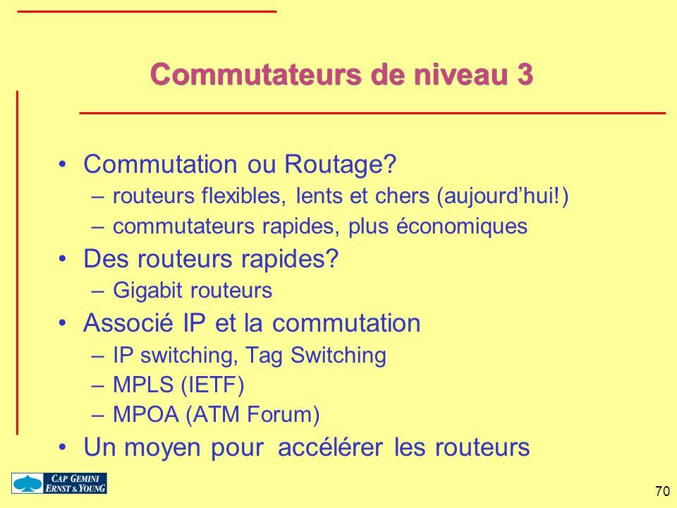 Commutateurs de niveau 3