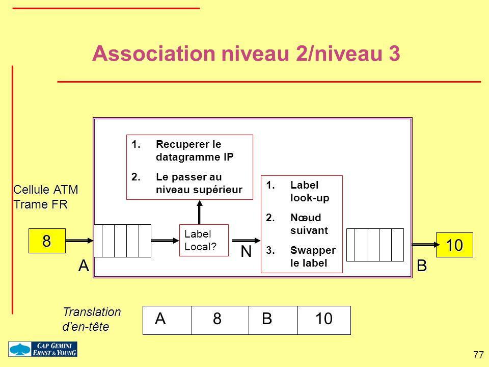 Association niveau 2/niveau 3