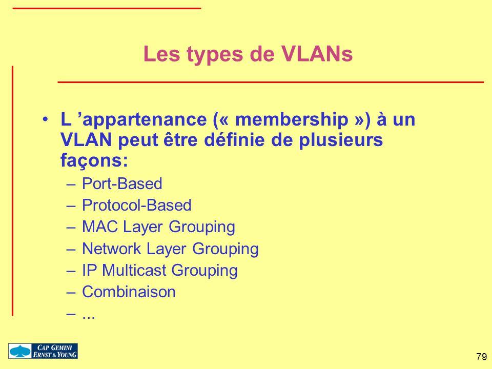 Les types de VLANs L 'appartenance (« membership ») à un VLAN peut être définie de plusieurs façons: