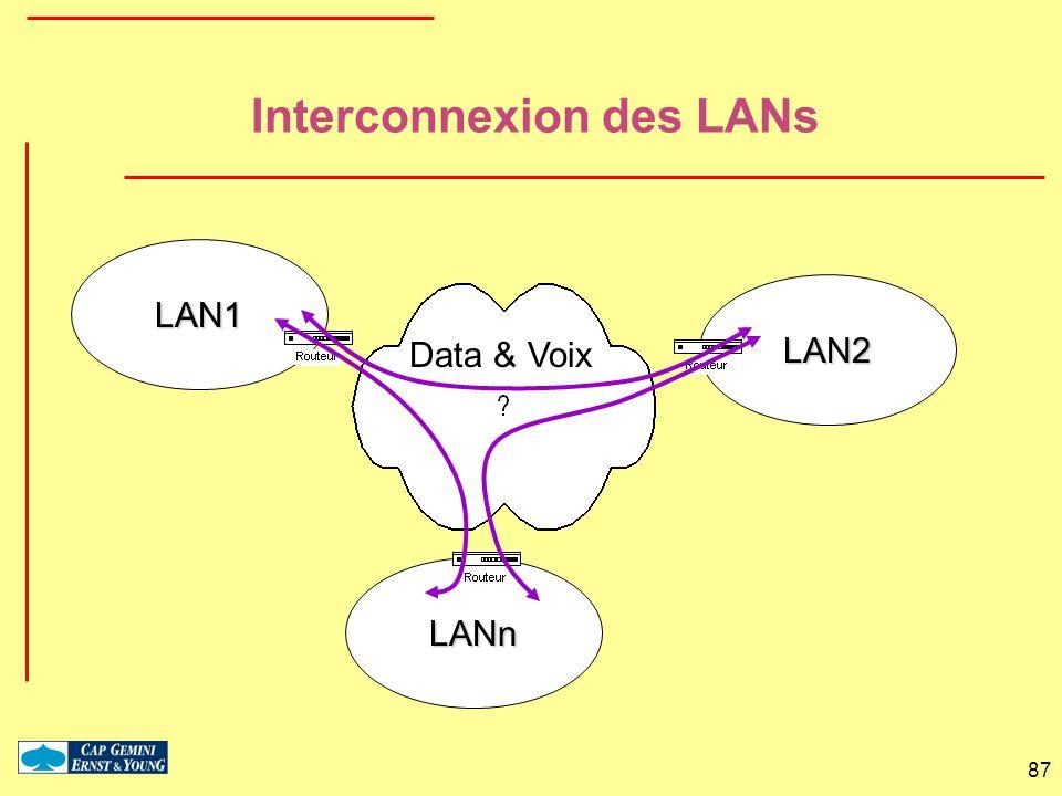 Interconnexion des LANs