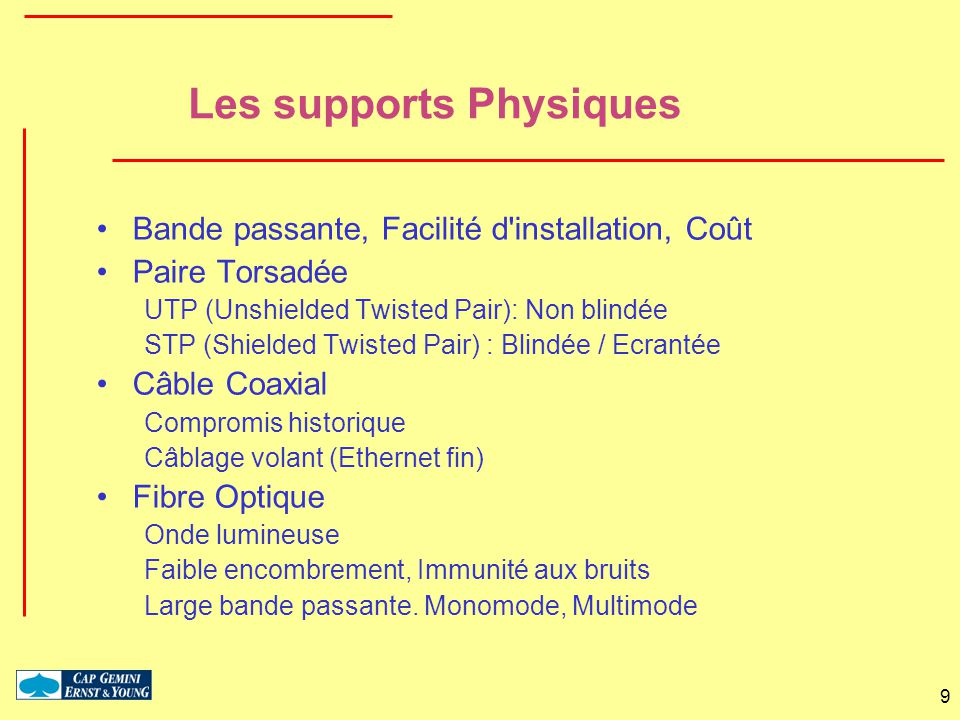 Les supports Physiques