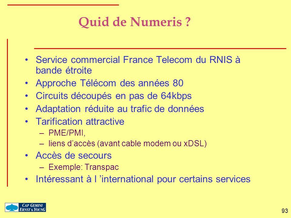 Quid de Numeris Service commercial France Telecom du RNIS à bande étroite. Approche Télécom des années 80.
