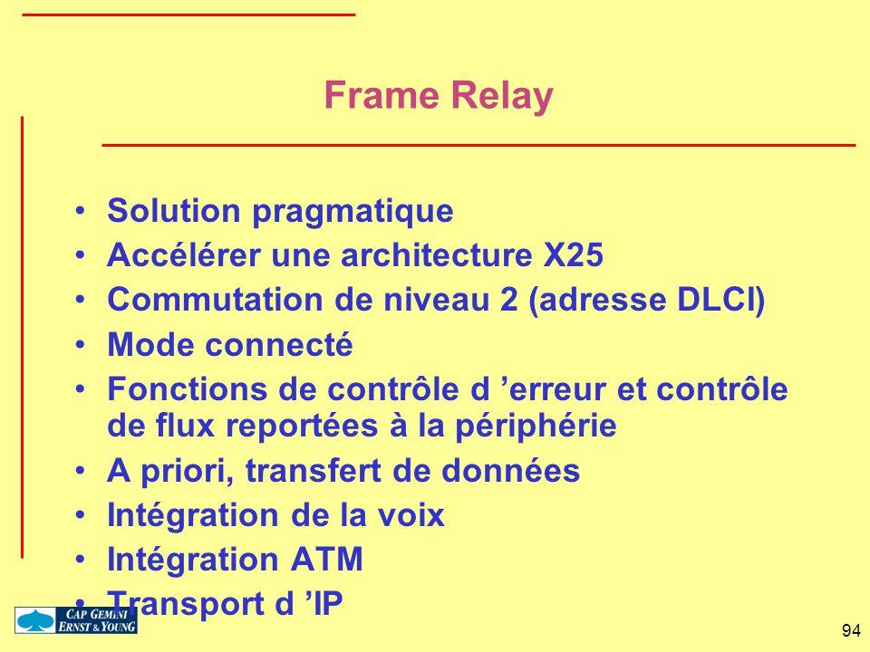Frame Relay Solution pragmatique Accélérer une architecture X25