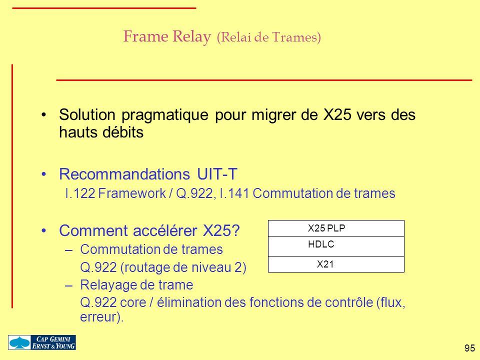 Frame Relay (Relai de Trames)