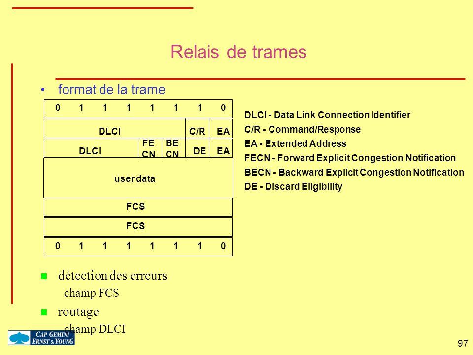 Relais de trames format de la trame détection des erreurs routage