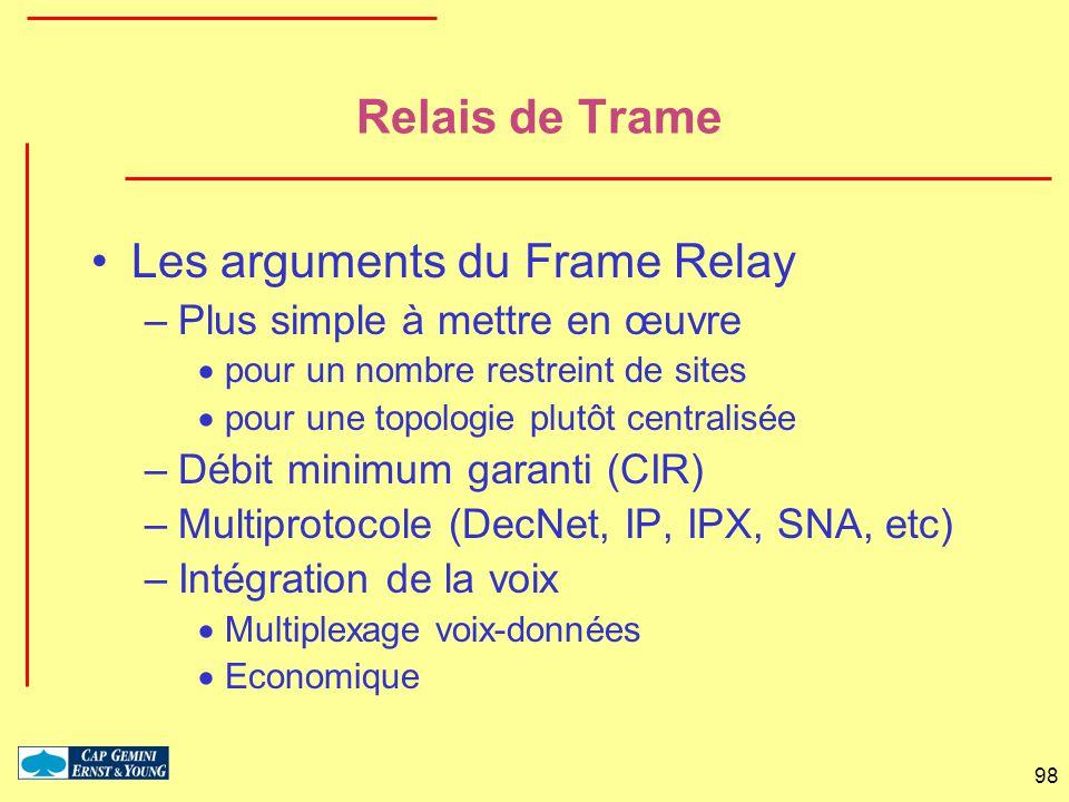 Les arguments du Frame Relay
