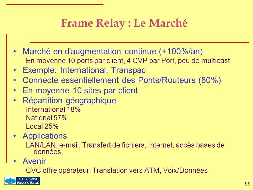 Frame Relay : Le Marché Marché en d augmentation continue (+100%/an)