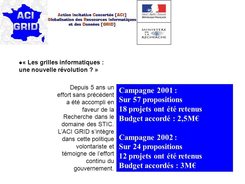 18 projets ont été retenus Budget accordé : 2,5M€ Campagne 2002 :