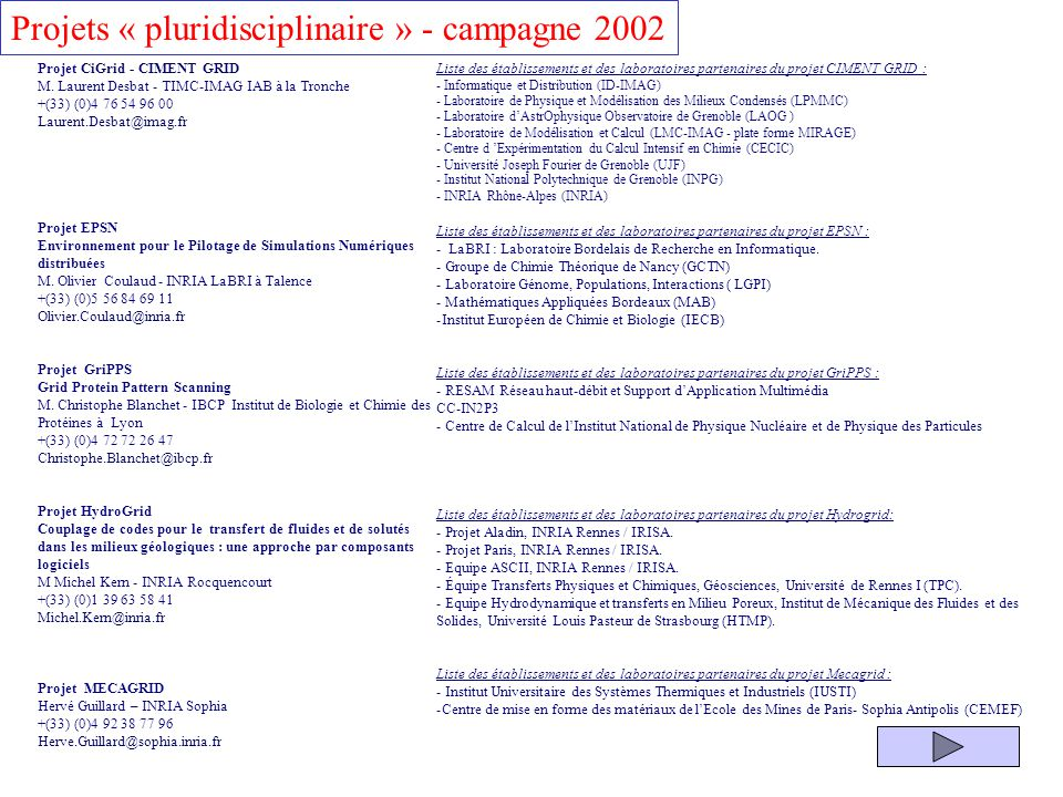 Projets « pluridisciplinaire » - campagne 2002