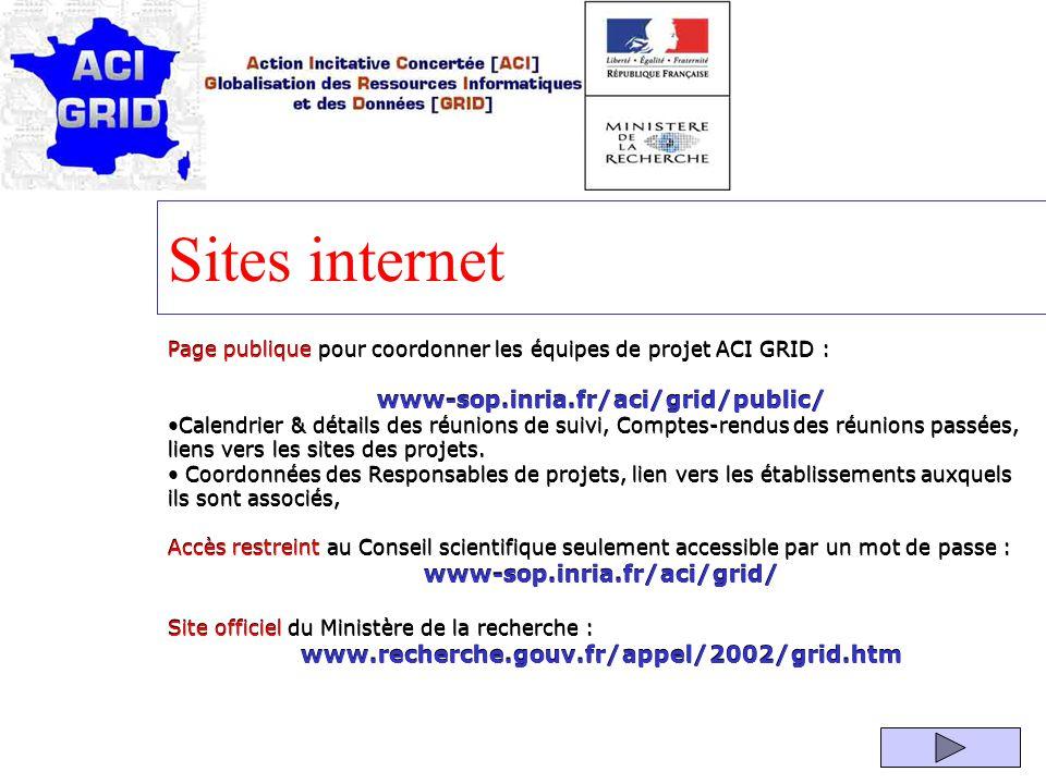 www-sop.inria.fr/aci/grid/public/ www-sop.inria.fr/aci/grid/