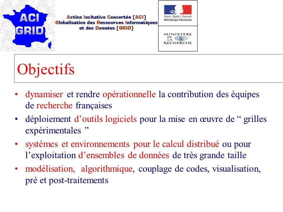 Objectifs dynamiser et rendre opérationnelle la contribution des équipes de recherche françaises.