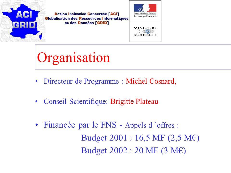 Organisation Financée par le FNS - Appels d 'offres :