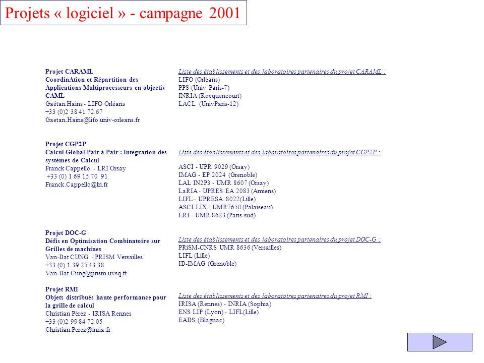 Projets « logiciel » - campagne 2001