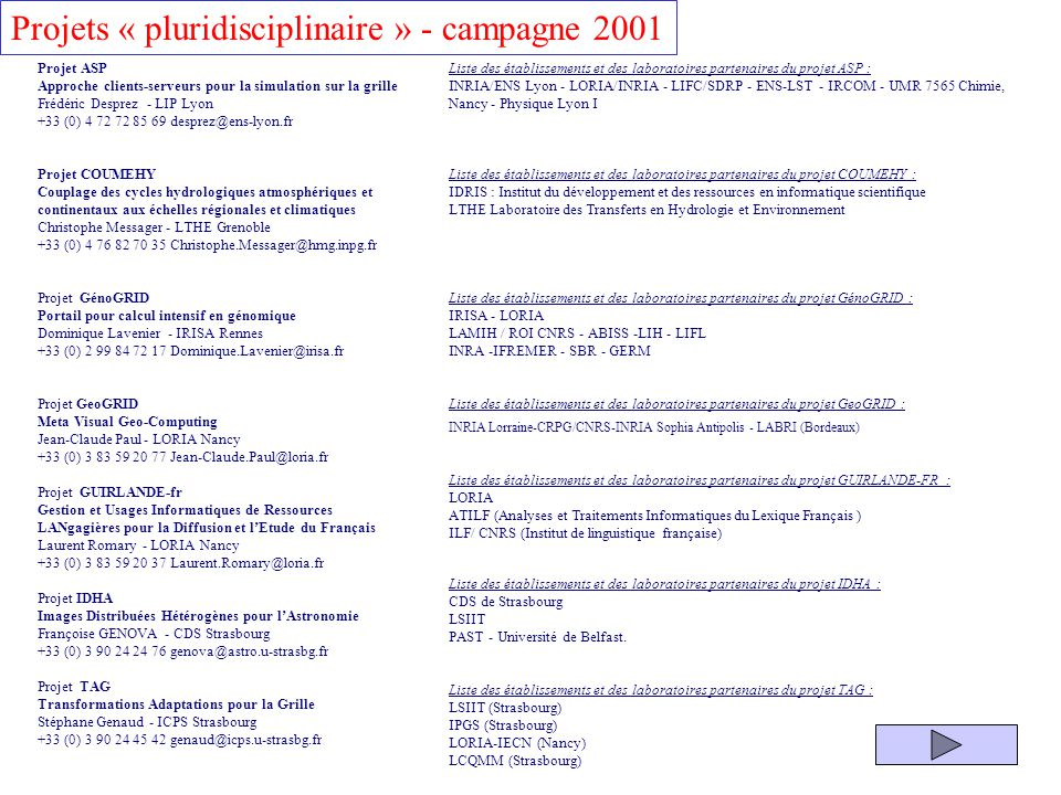 Projets « pluridisciplinaire » - campagne 2001