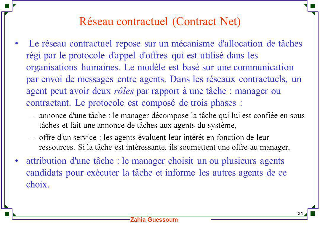 Réseau contractuel (Contract Net)