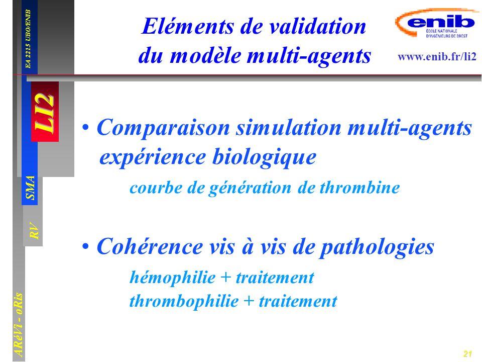 Eléments de validation du modèle multi-agents