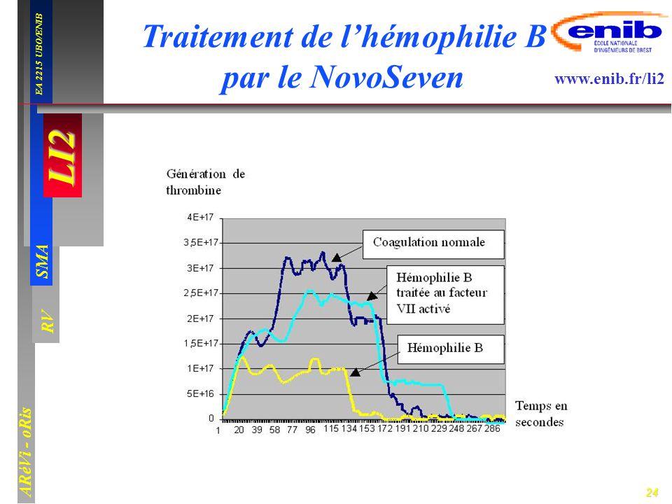 Traitement de l'hémophilie B