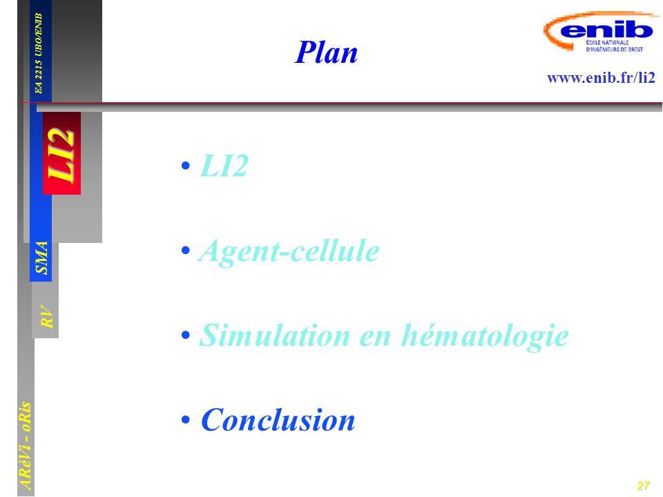 Plan LI2 Agent-cellule Simulation en hématologie Conclusion