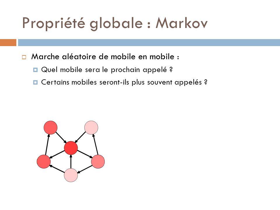 Propriété globale : Markov