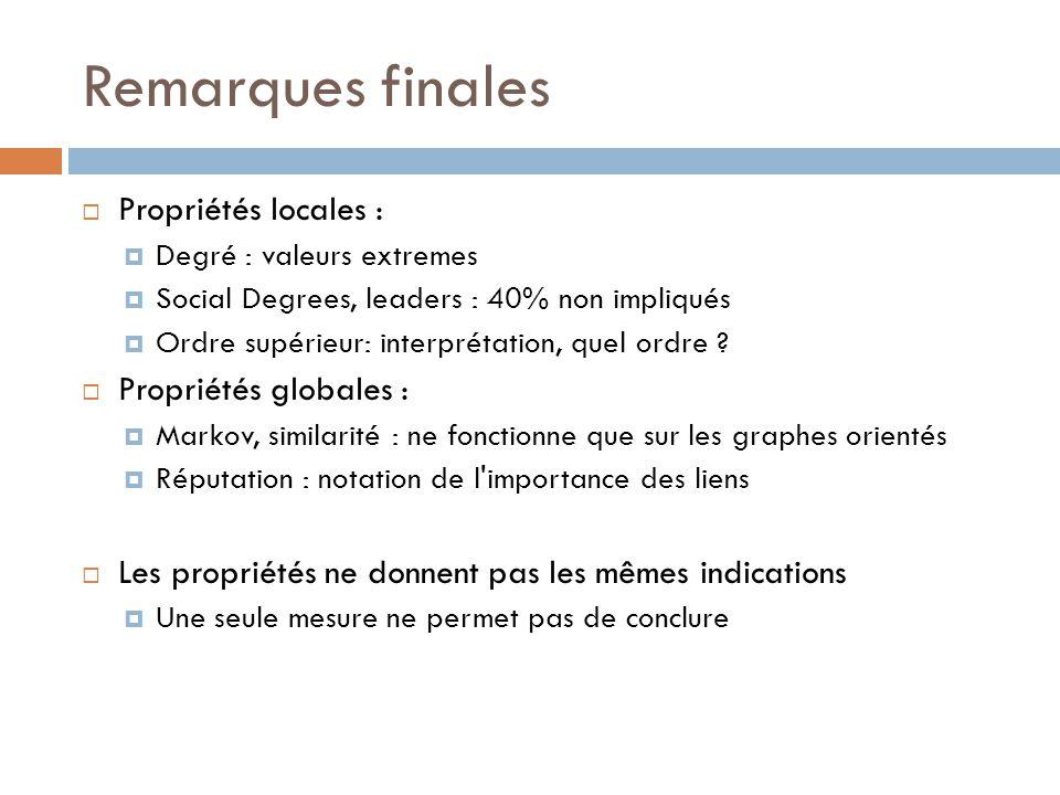 Remarques finales Propriétés locales : Propriétés globales :