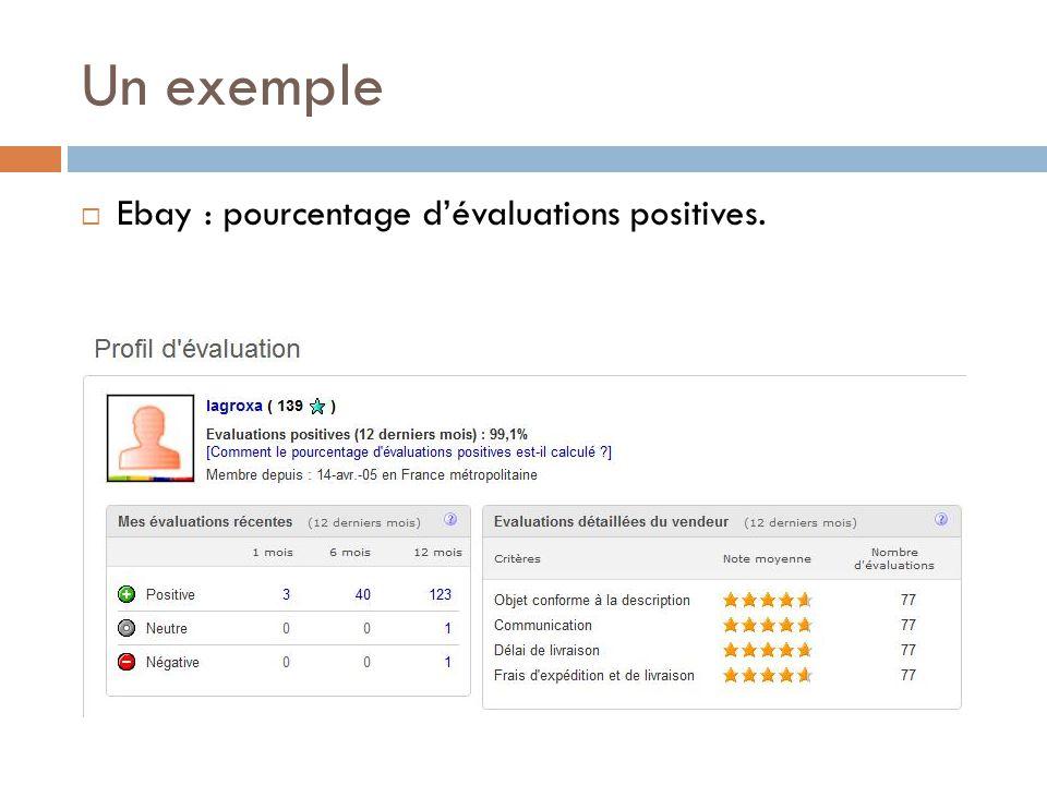 20/12/13 Un exemple Ebay : pourcentage d'évaluations positives. 2