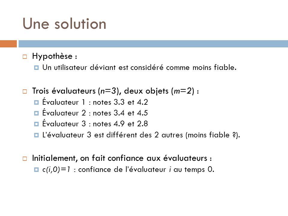 Une solution Hypothèse : Trois évaluateurs (n=3), deux objets (m=2) :