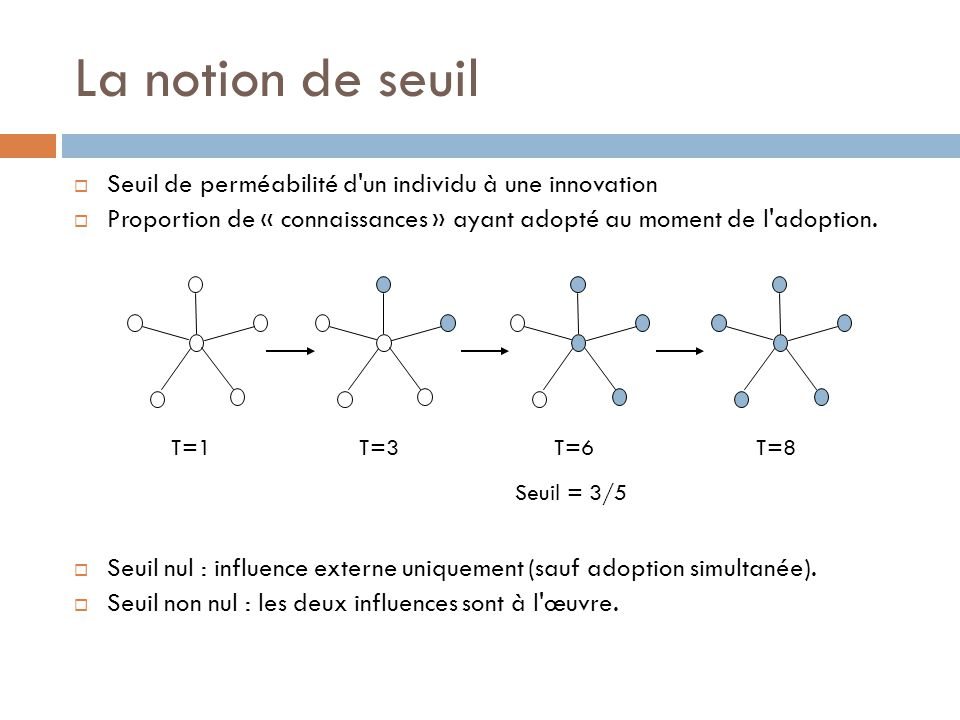 La notion de seuil Seuil de perméabilité d un individu à une innovation. Proportion de « connaissances » ayant adopté au moment de l adoption.