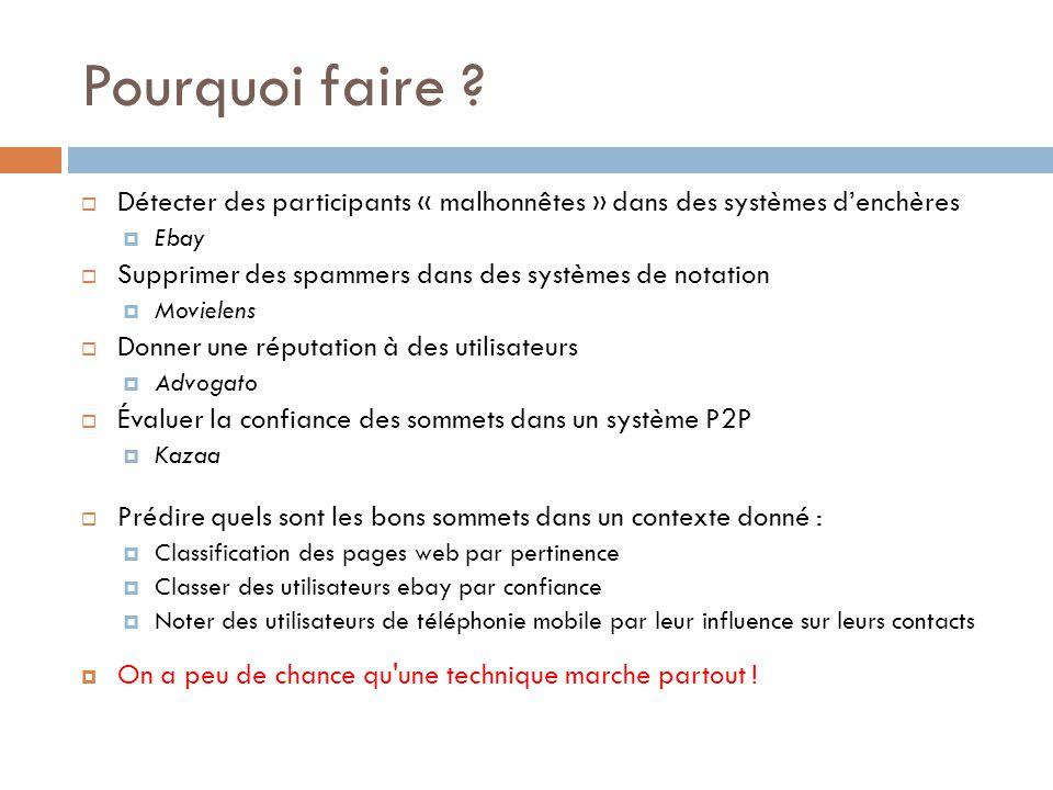 20/12/13 Pourquoi faire Détecter des participants « malhonnêtes » dans des systèmes d'enchères. Ebay.