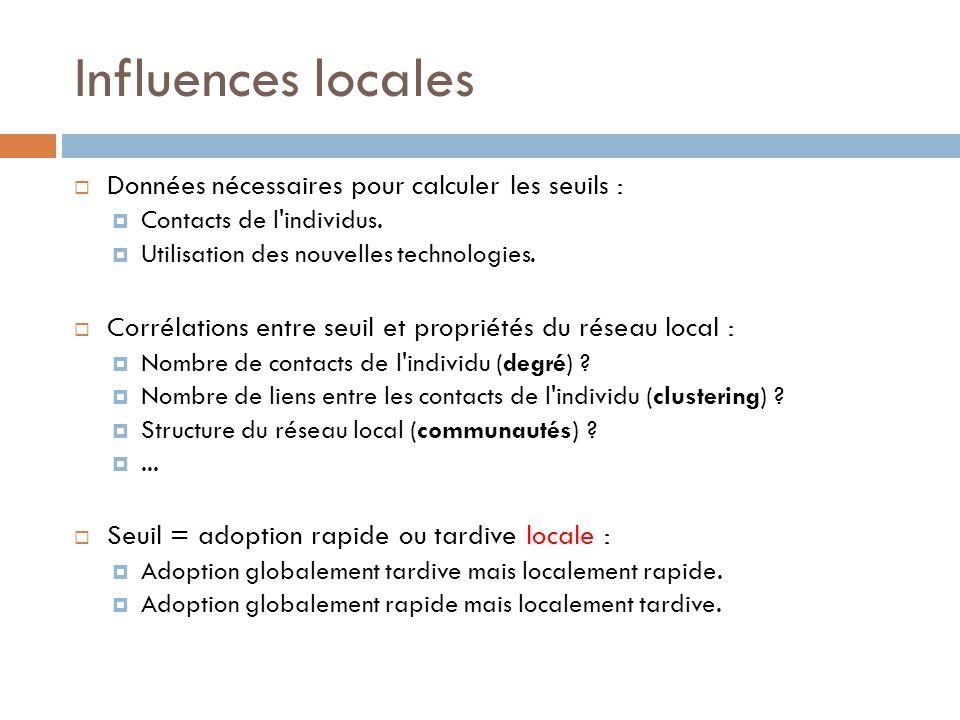 Influences locales Données nécessaires pour calculer les seuils :