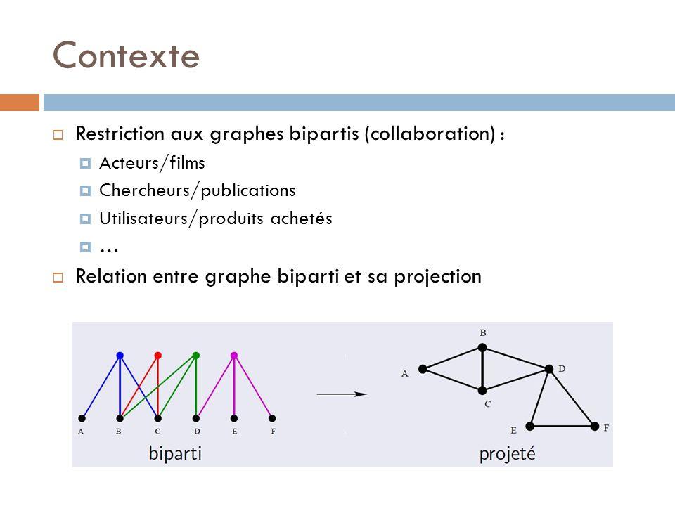 Contexte Restriction aux graphes bipartis (collaboration) :
