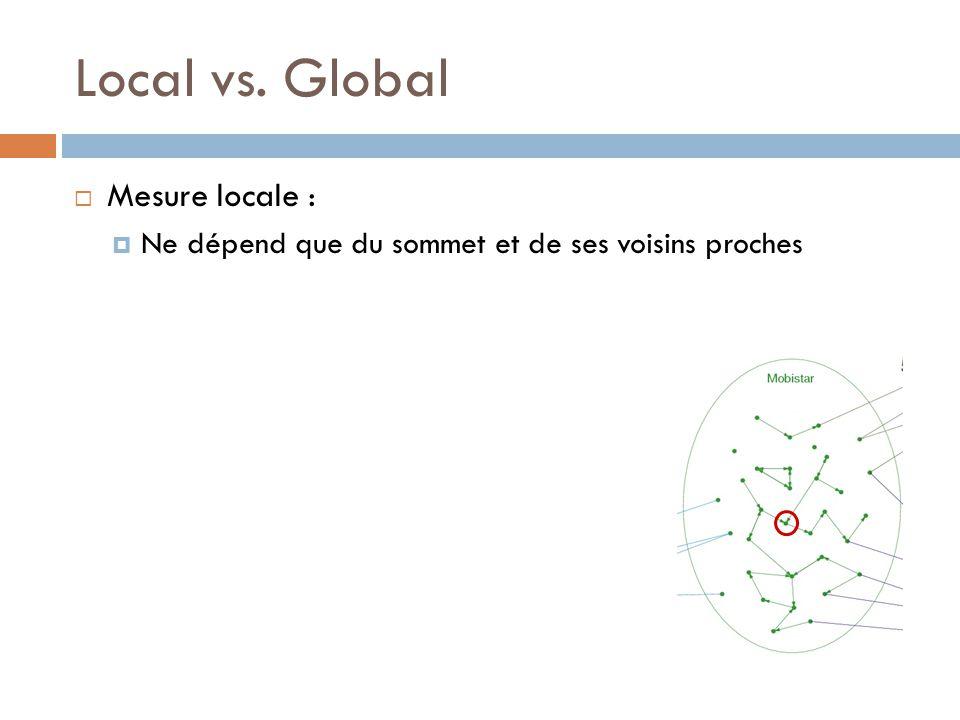 Local vs. Global Mesure locale :